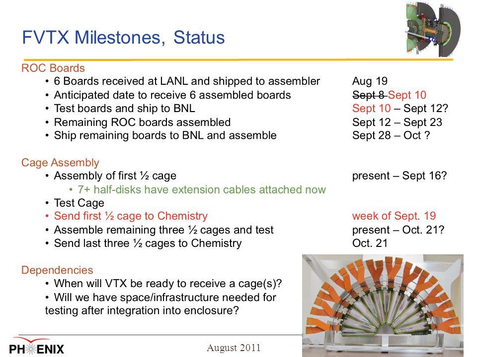 August 2011 6 6 FVTX Milestones, Status