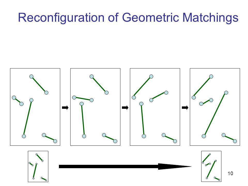 10 Reconfiguration of Geometric Matchings