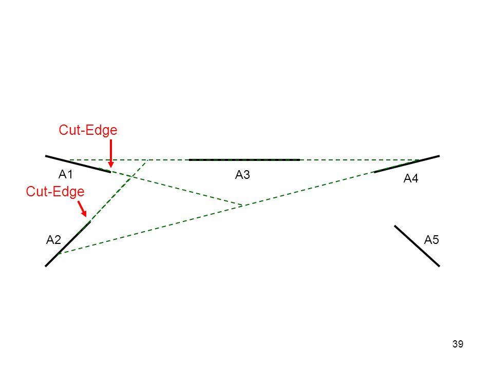 39 A3 A1 A4 A5A2 Cut-Edge