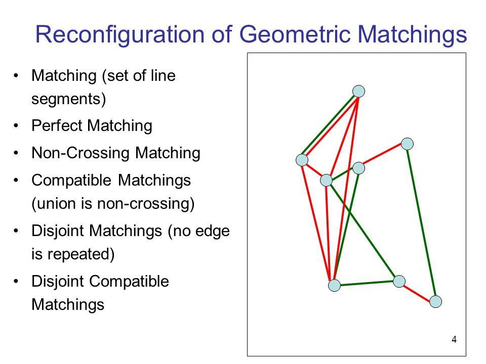 4 Matching (set of line segments) Perfect Matching Non-Crossing Matching Compatible Matchings (union is non-crossing) Disjoint Matchings (no edge is repeated) Disjoint Compatible Matchings Reconfiguration of Geometric Matchings
