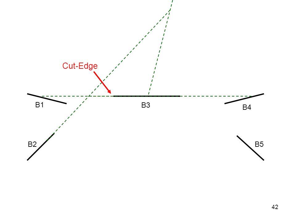 42 B3 B1 B4 B5B2 Cut-Edge