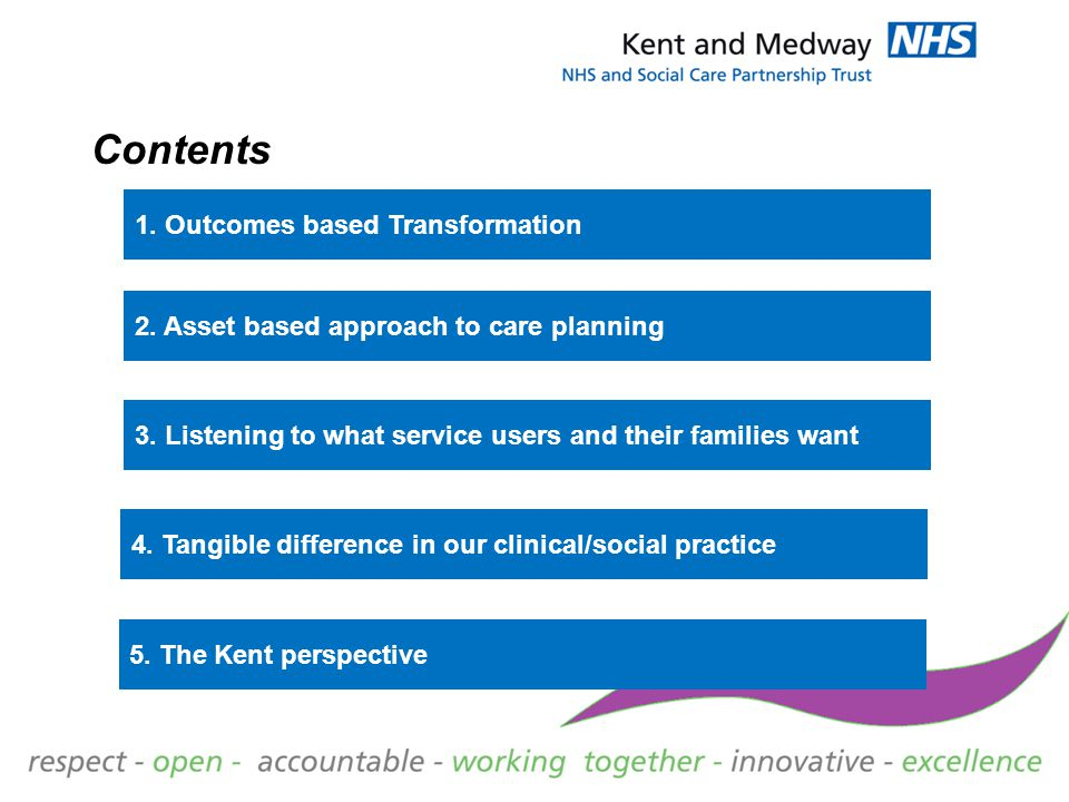 Contents 1.Outcomes based Transformation 2. Asset based approach to care planning 3.