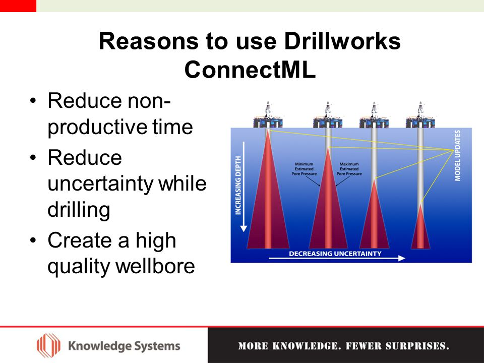 Reasons to use Drillworks ConnectML Reduce non- productive time Reduce uncertainty while drilling Create a high quality wellbore
