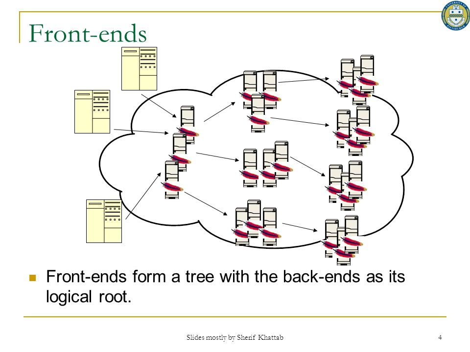 Slides mostly by Sherif Khattab 4 Front-ends Front-ends form a tree with the back-ends as its logical root.