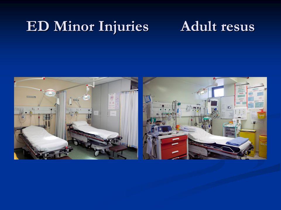 ED Minor Injuries Adult resus