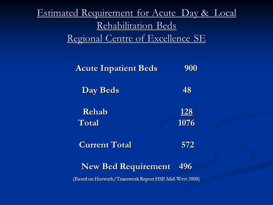 Estimated Requirement for Acute Day & Local Rehabilitation Beds Regional Centre of Excellence SE Acute Inpatient Beds 900 Day Beds 48 Rehab 128 Rehab 128 Total 1076 Current Total 572 New Bed Requirement 496 (Based on Horwath/Teamwork Report HSE Mid-West 2008)