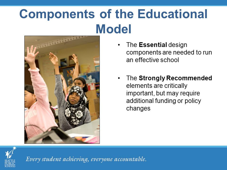 Components of the Educational Model The Essential design components are needed to run an effective school The Strongly Recommended elements are critically important, but may require additional funding or policy changes