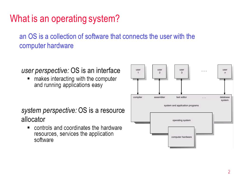 2 an OS is a collection of software that connects the user with the computer hardware What is an operating system.
