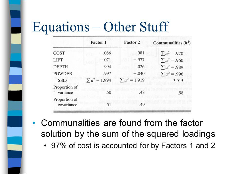 Equations – Other Stuff Proportion of variance in a variable set accounted for by a factor is the SSLs for a factor divided by the number of variables For factor 1 1.994/4 is.50