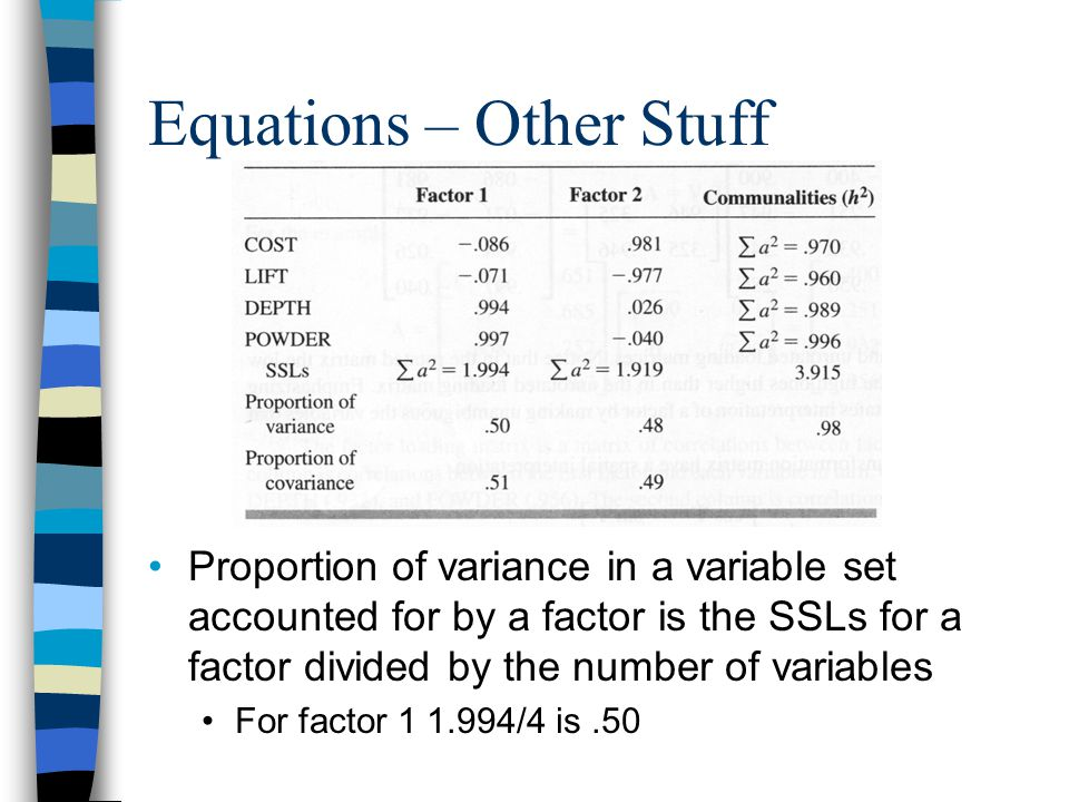 Equations – Other Stuff Proportion of variance in a variable set accounted for by a factor is the SSLs for a factor divided by the number of variables