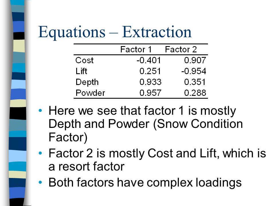 Equations – Extraction Here we see that factor 1 is mostly Depth and Powder (Snow Condition Factor) Factor 2 is mostly Cost and Lift, which is a resor