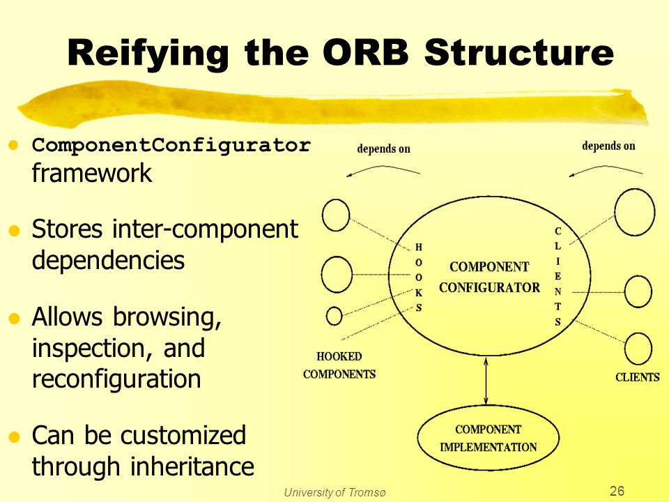 University of Tromsø 26 Reifying the ORB Structure ComponentConfigurator framework l Stores inter-component dependencies l Allows browsing, inspection, and reconfiguration l Can be customized through inheritance