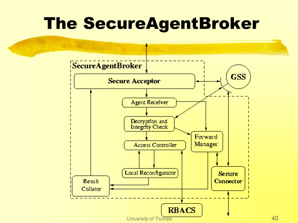 University of Tromsø 40 The SecureAgentBroker