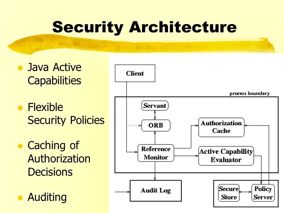 University of Tromsø 50 Security Architecture l Java Active Capabilities l Flexible Security Policies l Caching of Authorization Decisions l Auditing