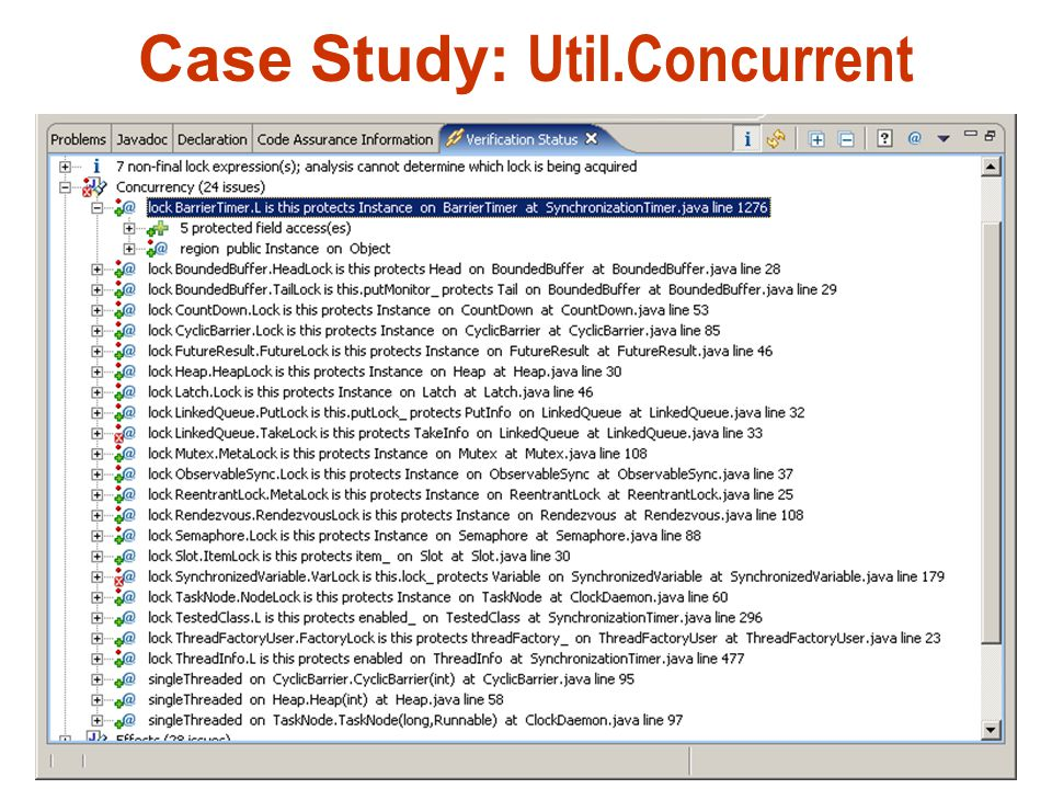 CSJP — 25 July 2004Aaron Greenhouse, CMU SEI27 Case Study: Util.Concurrent