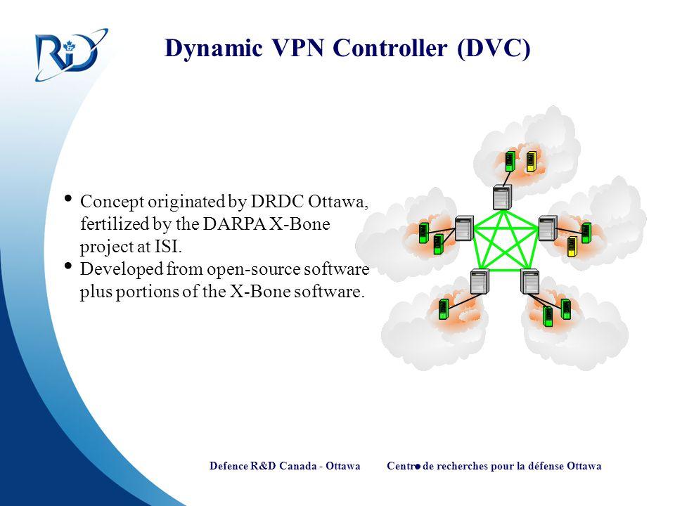 Defence R&D Canada - Ottawa Centre de recherches pour la défense Ottawa Dynamic VPN Controller (DVC) Concept originated by DRDC Ottawa, fertilized by
