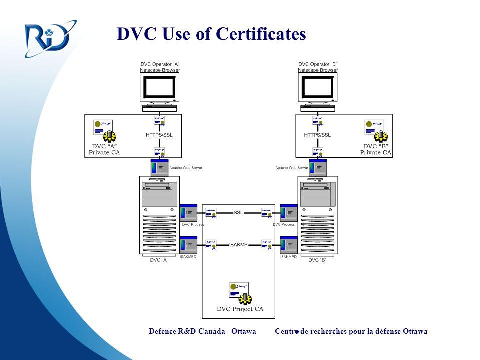 Defence R&D Canada - Ottawa Centre de recherches pour la défense Ottawa DVC Use of Certificates