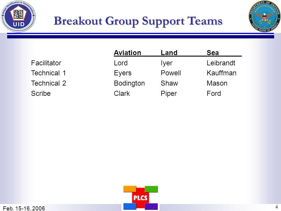Feb. 15-16, 2006 4 Breakout Group Support Teams AviationLandSea FacilitatorLordIyerLeibrandt Technical 1EyersPowellKauffman Technical 2BodingtonShawMa