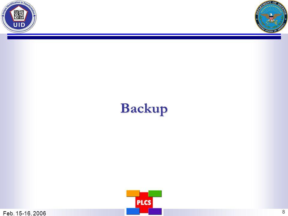 Feb. 15-16, 2006 8 Backup
