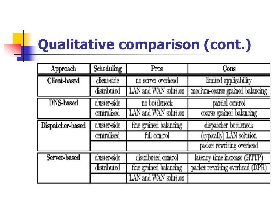 Qualitative comparison (cont.)