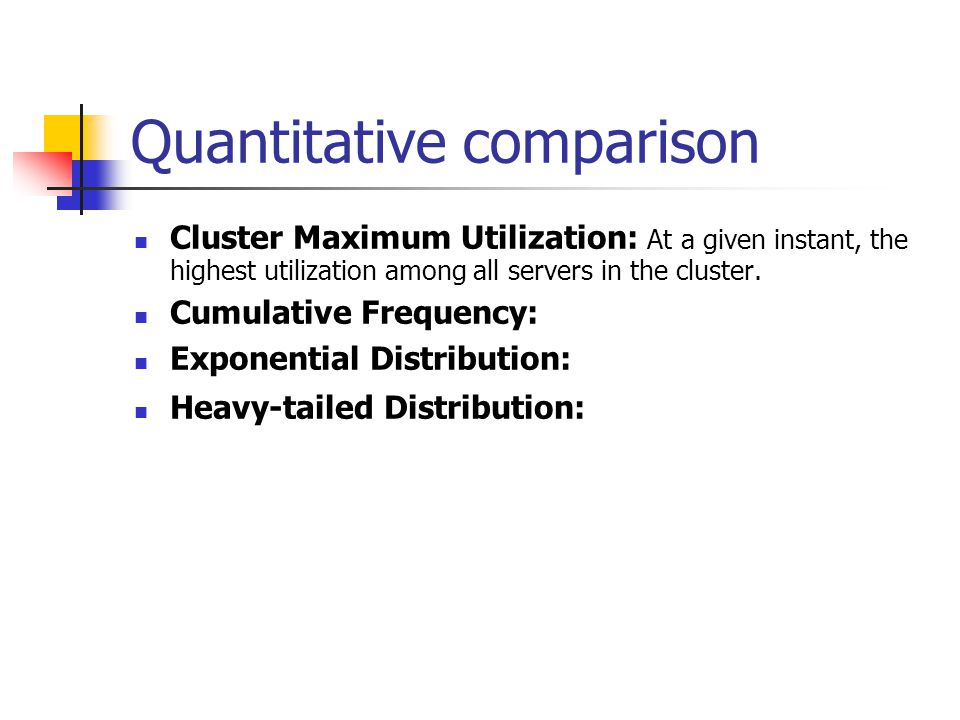 Quantitative comparison Cluster Maximum Utilization: At a given instant, the highest utilization among all servers in the cluster. Cumulative Frequenc