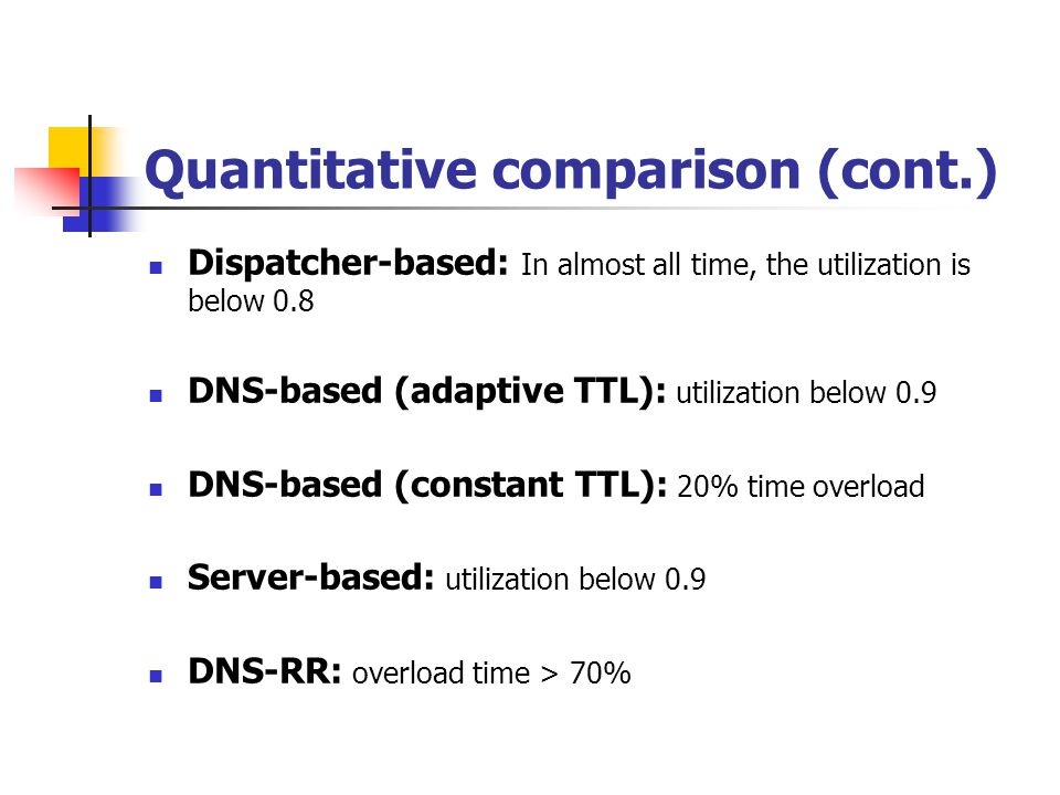 Quantitative comparison (cont.) Dispatcher-based: In almost all time, the utilization is below 0.8 DNS-based (adaptive TTL): utilization below 0.9 DNS