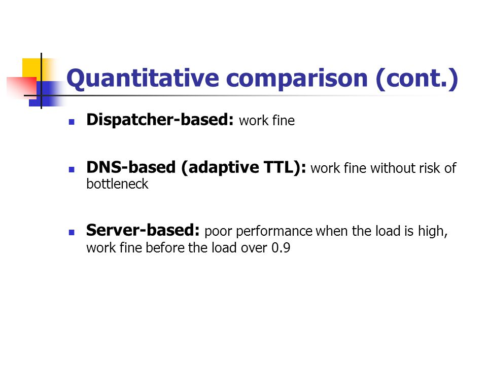Quantitative comparison (cont.) Dispatcher-based: work fine DNS-based (adaptive TTL): work fine without risk of bottleneck Server-based: poor performance when the load is high, work fine before the load over 0.9