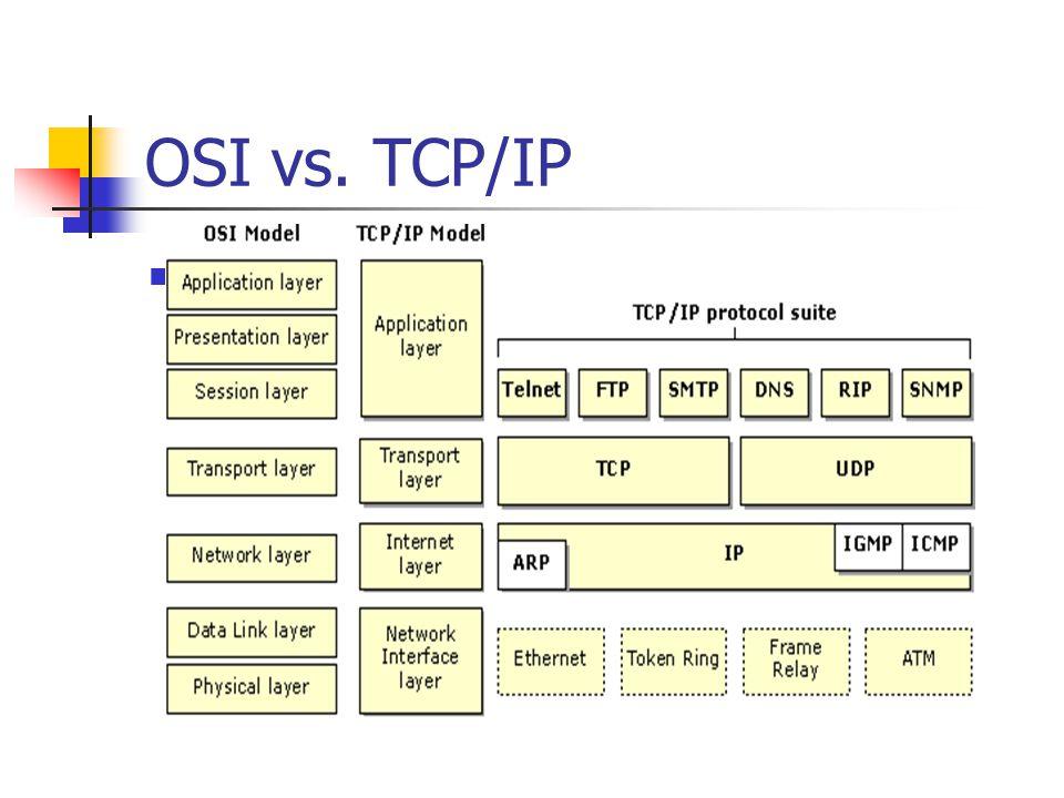 OSI vs. TCP/IP