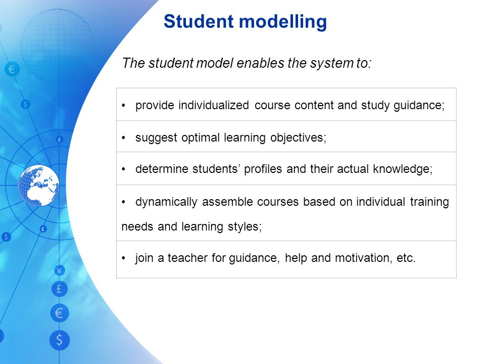 Student modelling The student model enables the system to: provide individualized course content and study guidance; suggest optimal learning objectives; determine students' profiles and their actual knowledge; dynamically assemble courses based on individual training needs and learning styles; join a teacher for guidance, help and motivation, etc.