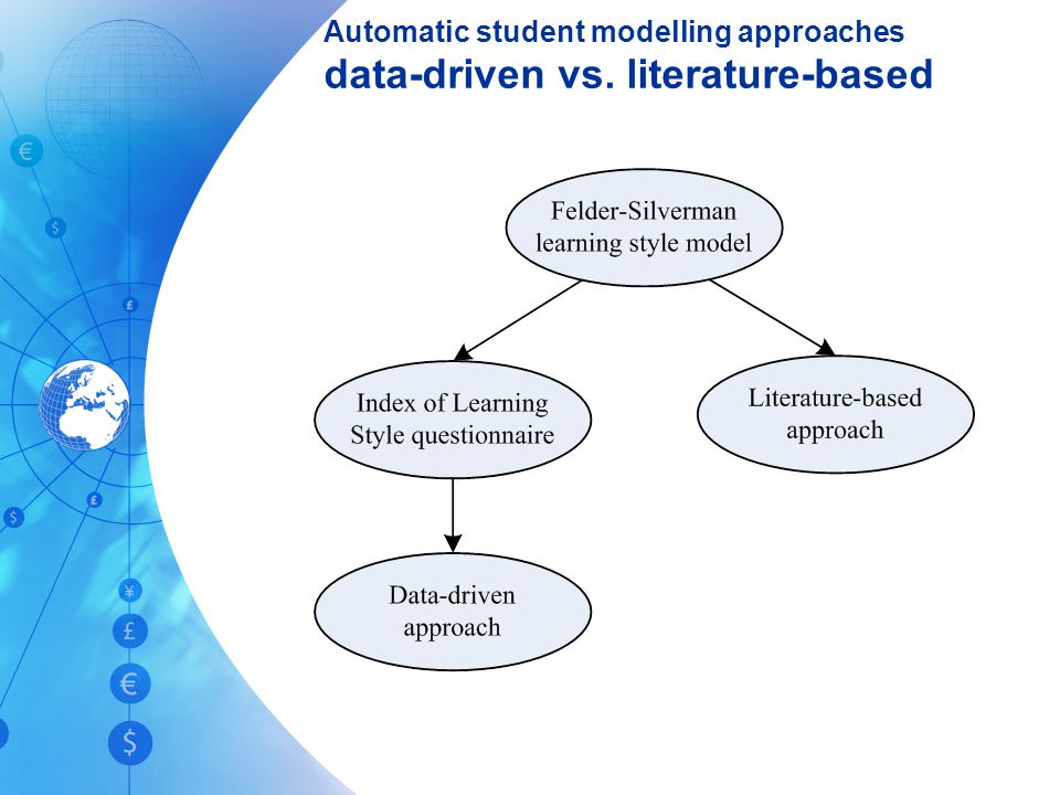 Automatic student modelling approaches data-driven vs. literature-based
