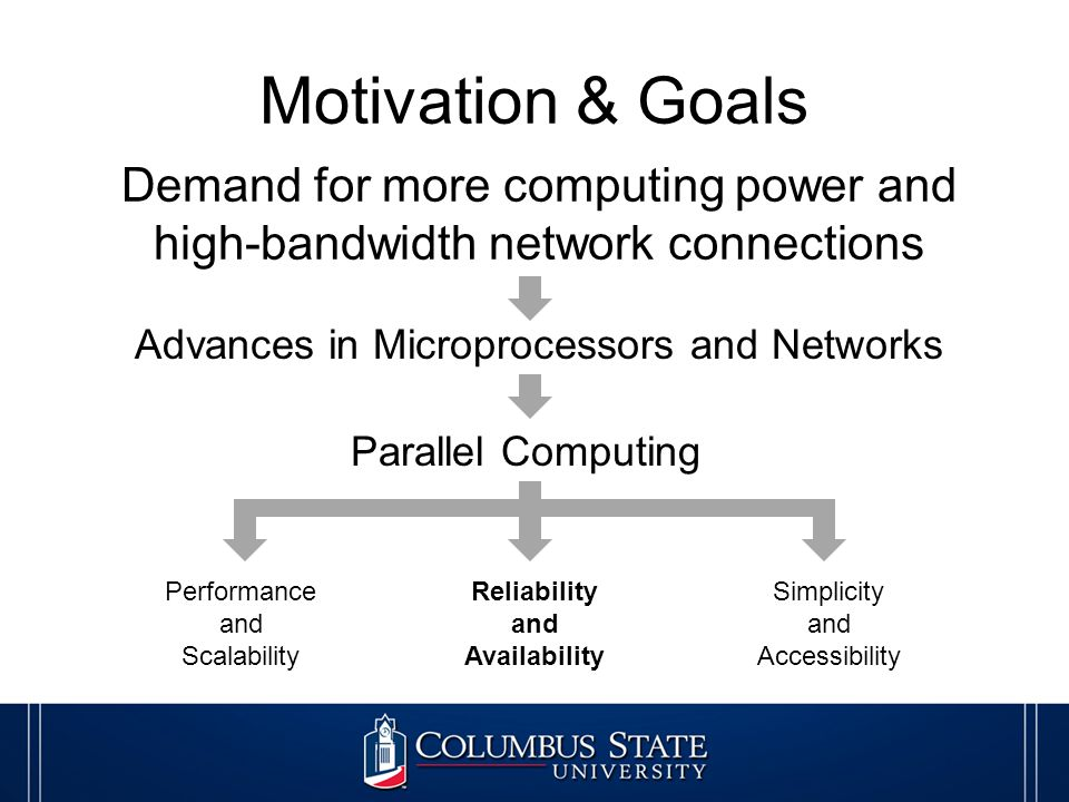 Motivation & Goals Demand for more computing power and high-bandwidth network connections Advances in Microprocessors and Networks Parallel Computing Performance and Scalability Reliability and Availability Simplicity and Accessibility