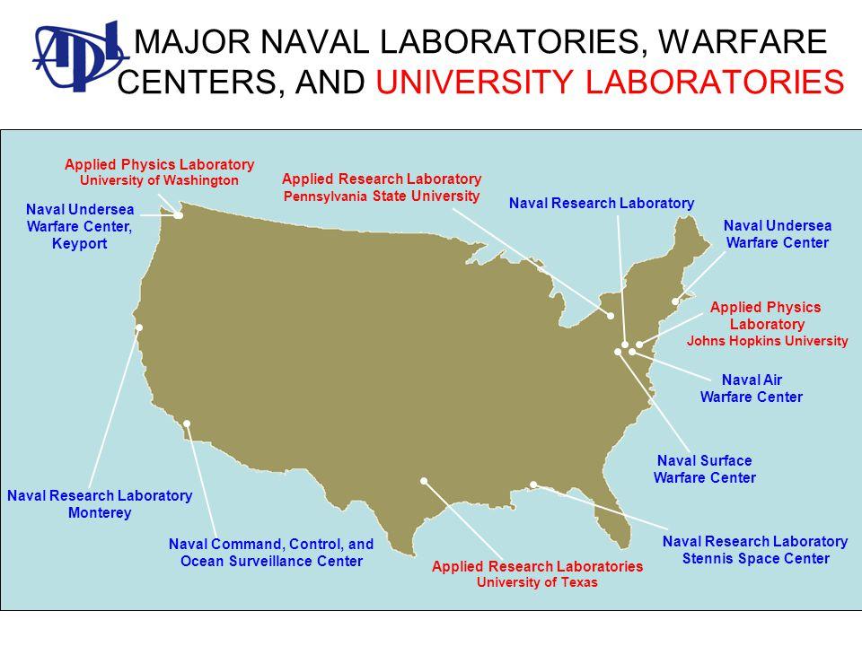 MAJOR NAVAL LABORATORIES, WARFARE CENTERS, AND UNIVERSITY LABORATORIES Applied Physics Laboratory University of Washington Naval Command, Control, and