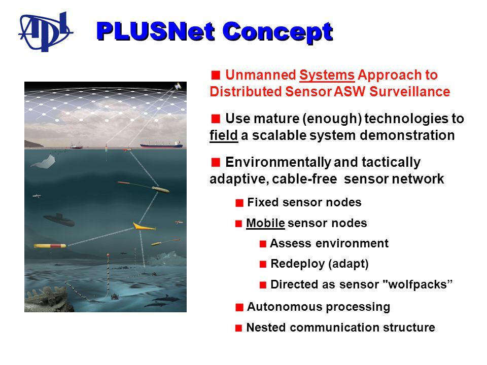 PLUSNet Concept Unmanned Systems Approach to Distributed Sensor ASW Surveillance Use mature (enough) technologies to field a scalable system demonstra