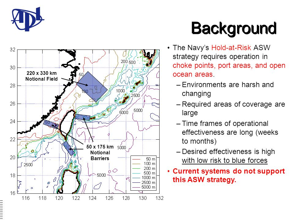 Background The Navy's Hold-at-Risk ASW strategy requires operation in choke points, port areas, and open ocean areas.