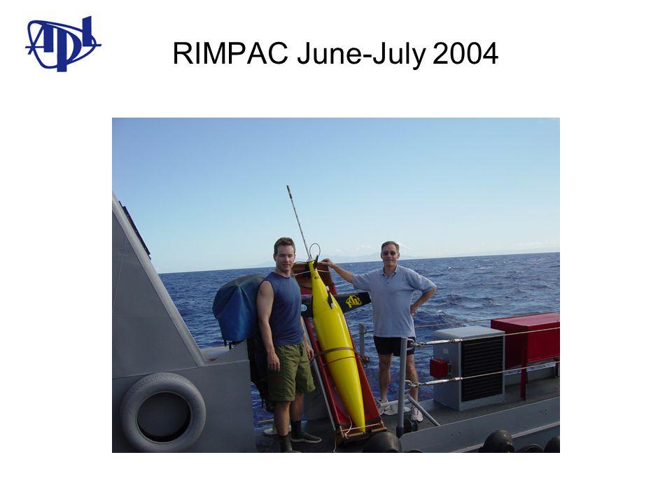 RIMPAC June-July 2004