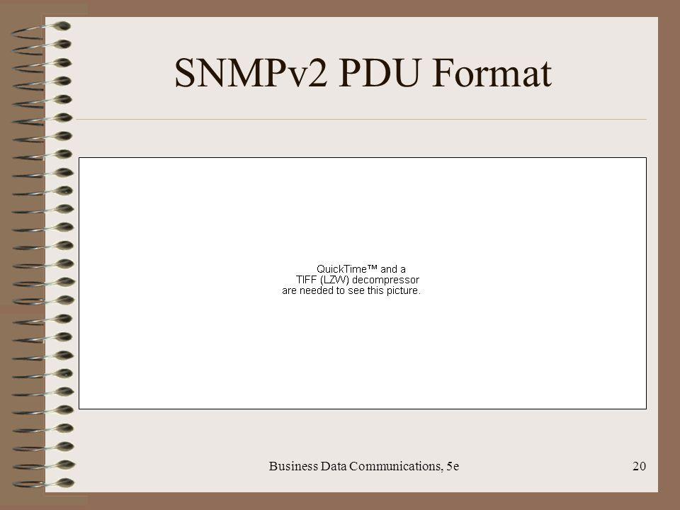 Business Data Communications, 5e20 SNMPv2 PDU Format