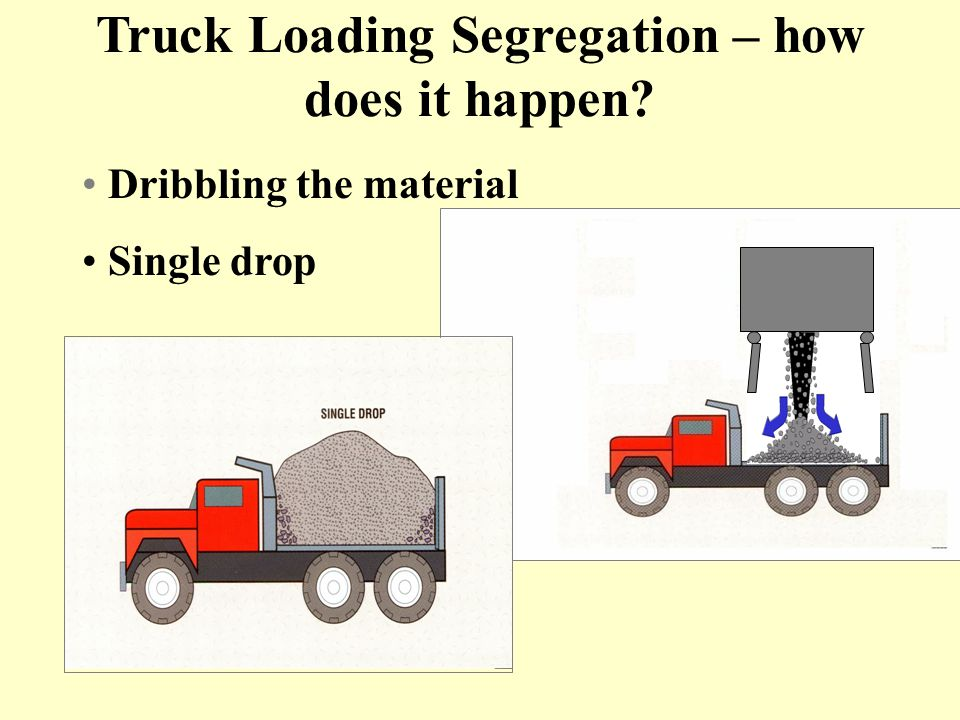 Dribbling the material Single drop Truck Loading Segregation – how does it happen?