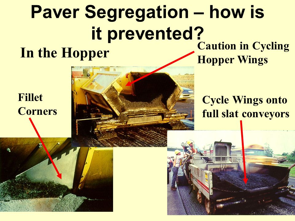 In the Hopper Fillet Corners Caution in Cycling Hopper Wings Cycle Wings onto full slat conveyors
