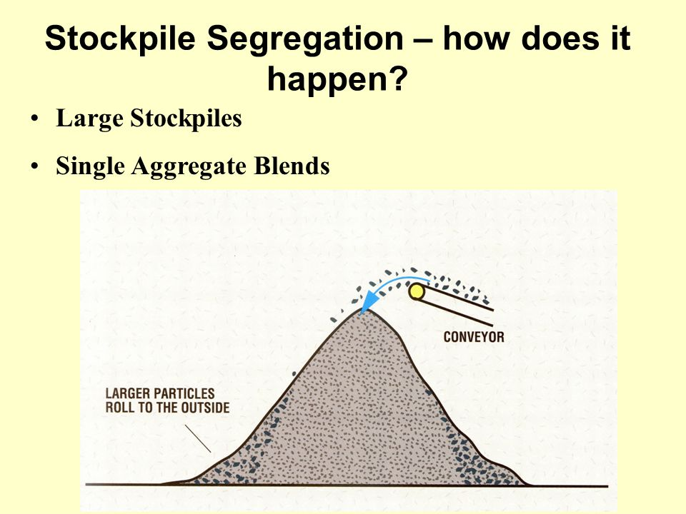 Stockpile Segregation – how does it happen? Large Stockpiles Single Aggregate Blends