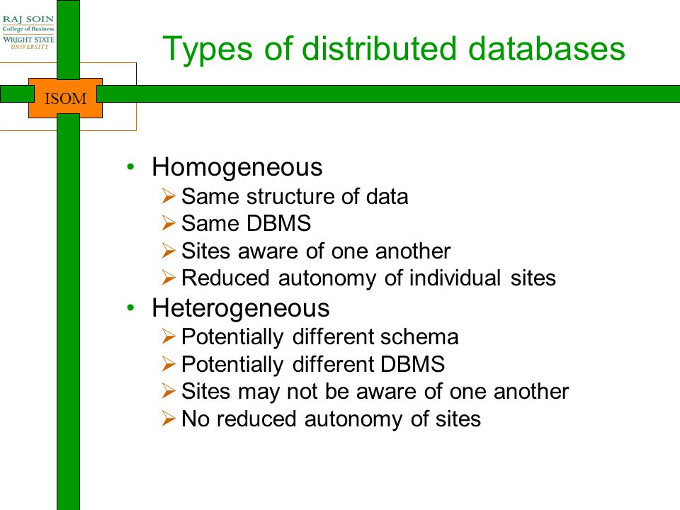 ISOM Types of distributed databases Homogeneous  Same structure of data  Same DBMS  Sites aware of one another  Reduced autonomy of individual sites Heterogeneous  Potentially different schema  Potentially different DBMS  Sites may not be aware of one another  No reduced autonomy of sites