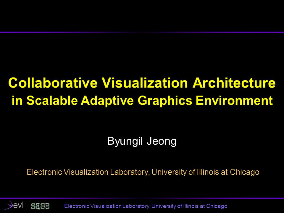 Electronic Visualization Laboratory, University of Illinois at Chicago SAGE Streaming Performance - 22 - A high-resolution image viewer, streaming from San Diego to Chicago over 10Gbit dedicated link, UDP, 0.9Gbps upper bound Over 80% of network utilization Scalability in frame rate and resolution