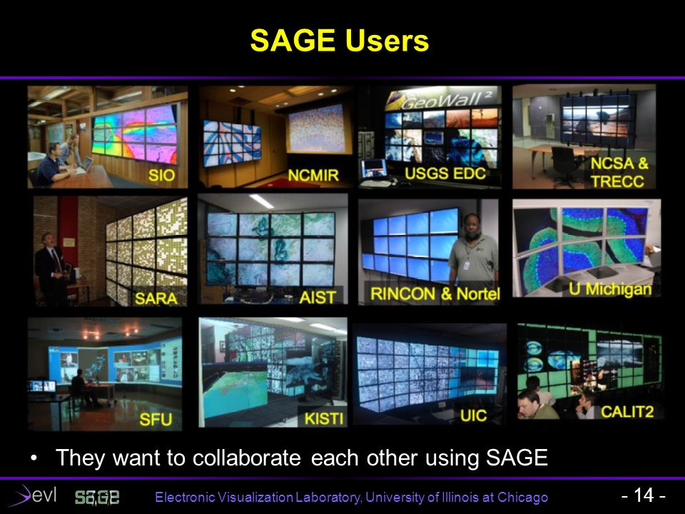 Electronic Visualization Laboratory, University of Illinois at Chicago - 14 - SAGE Users They want to collaborate each other using SAGE