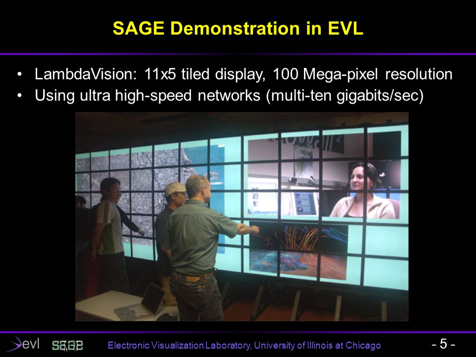Electronic Visualization Laboratory, University of Illinois at Chicago User Driven Features of SAGE Sharing remote visualization resource and data –Reducing visualization cost –Securely keeping original data in the visualization center Unified visualization environment –Any visualization application can be integrated into SAGE –Simple pixel streaming API (10 to 20 lines of codes) Scalability in performance and resolution Fully multitasking environment on scalable displays –Scalable displays have been typically used for a single application –Concurrently run multiple visualization applications resizing and repositioning their windows - 6 -