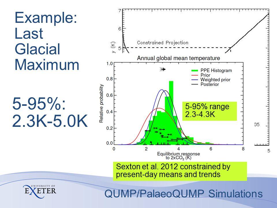Example: Last Glacial Maximum 5-95%: 2.3K-5.0K QUMP/PalaeoQUMP Simulations 5-95% range 2.3-4.3K Sexton et al. 2012 constrained by present-day means an