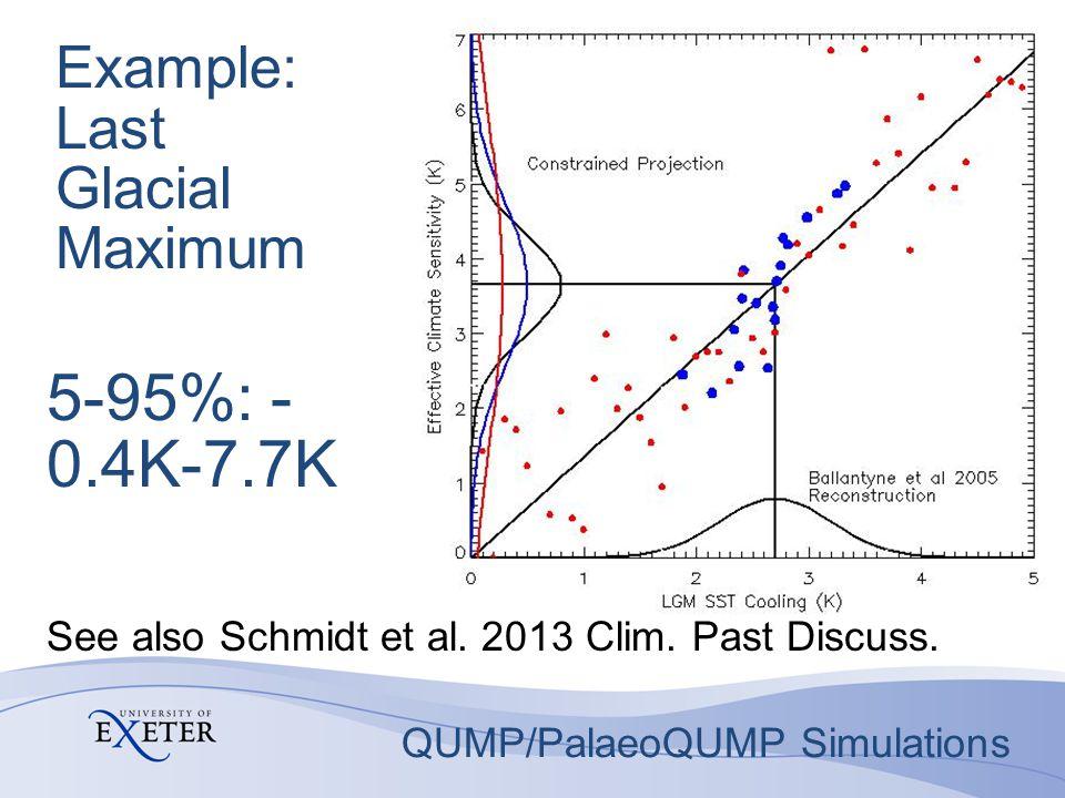 Example: Last Glacial Maximum 5-95%: - 0.4K-7.7K QUMP/PalaeoQUMP Simulations See also Schmidt et al. 2013 Clim. Past Discuss.