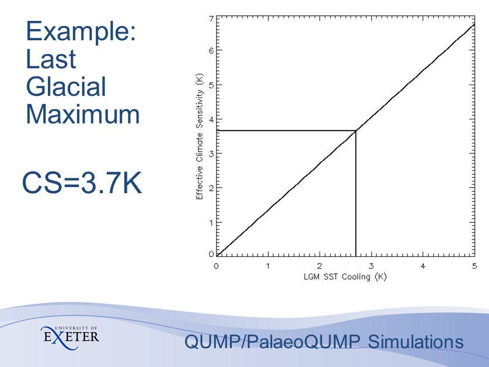 Example: Last Glacial Maximum QUMP/PalaeoQUMP Simulations CS=3.7K
