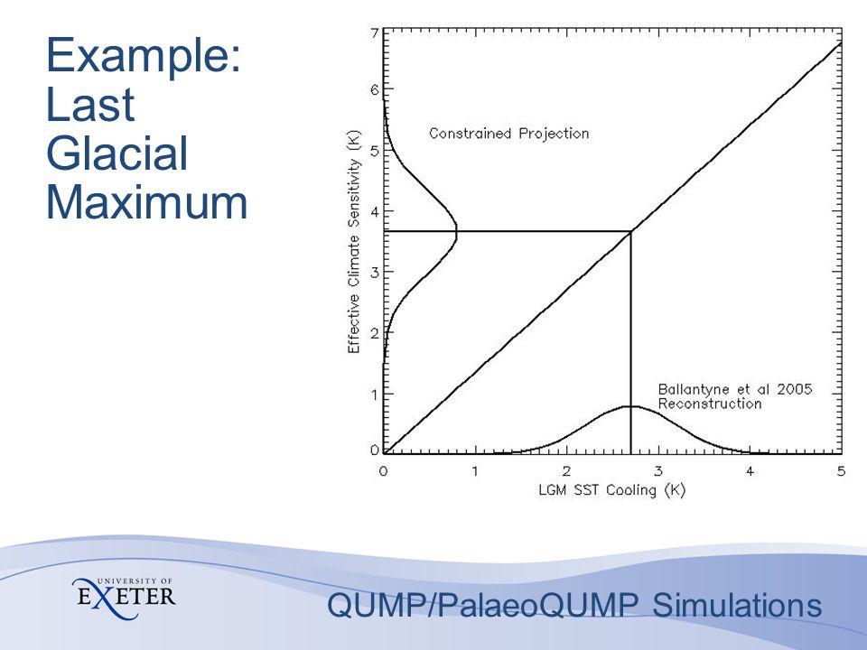 Example: Last Glacial Maximum QUMP/PalaeoQUMP Simulations