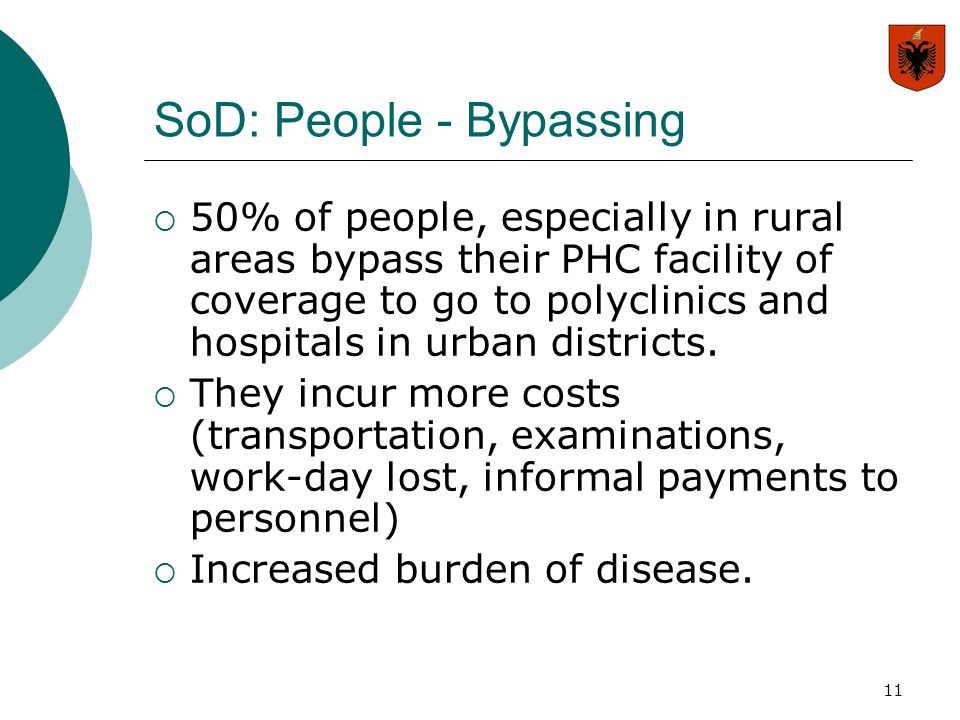 11 SoD: People - Bypassing  50% of people, especially in rural areas bypass their PHC facility of coverage to go to polyclinics and hospitals in urba
