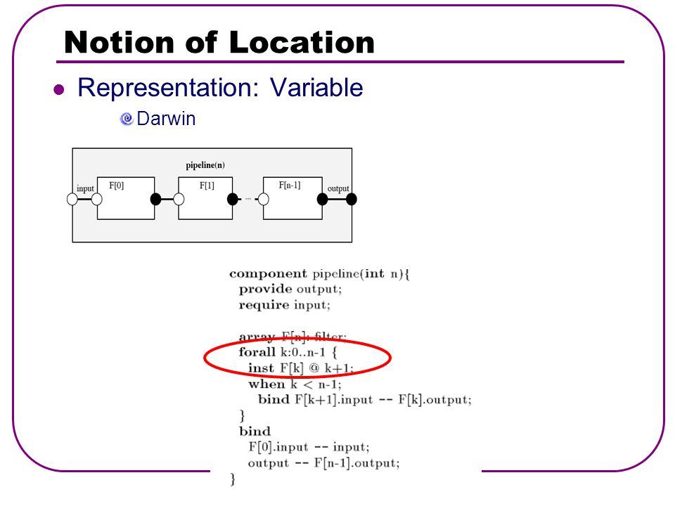 Notion of Location Representation: Variable Darwin