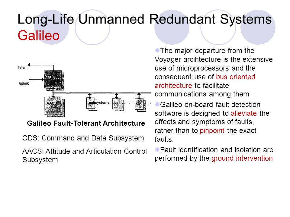 Long-Life Unmanned Redundant Systems Galileo The major departure from the Voyager arcihtecture is the extensive use of microprocessors and the consequent use of bus oriented architecture to facilitate communications among them Galileo on-board fault detection software is designed to alleviate the effects and symptoms of faults, rather than to pinpoint the exact faults.
